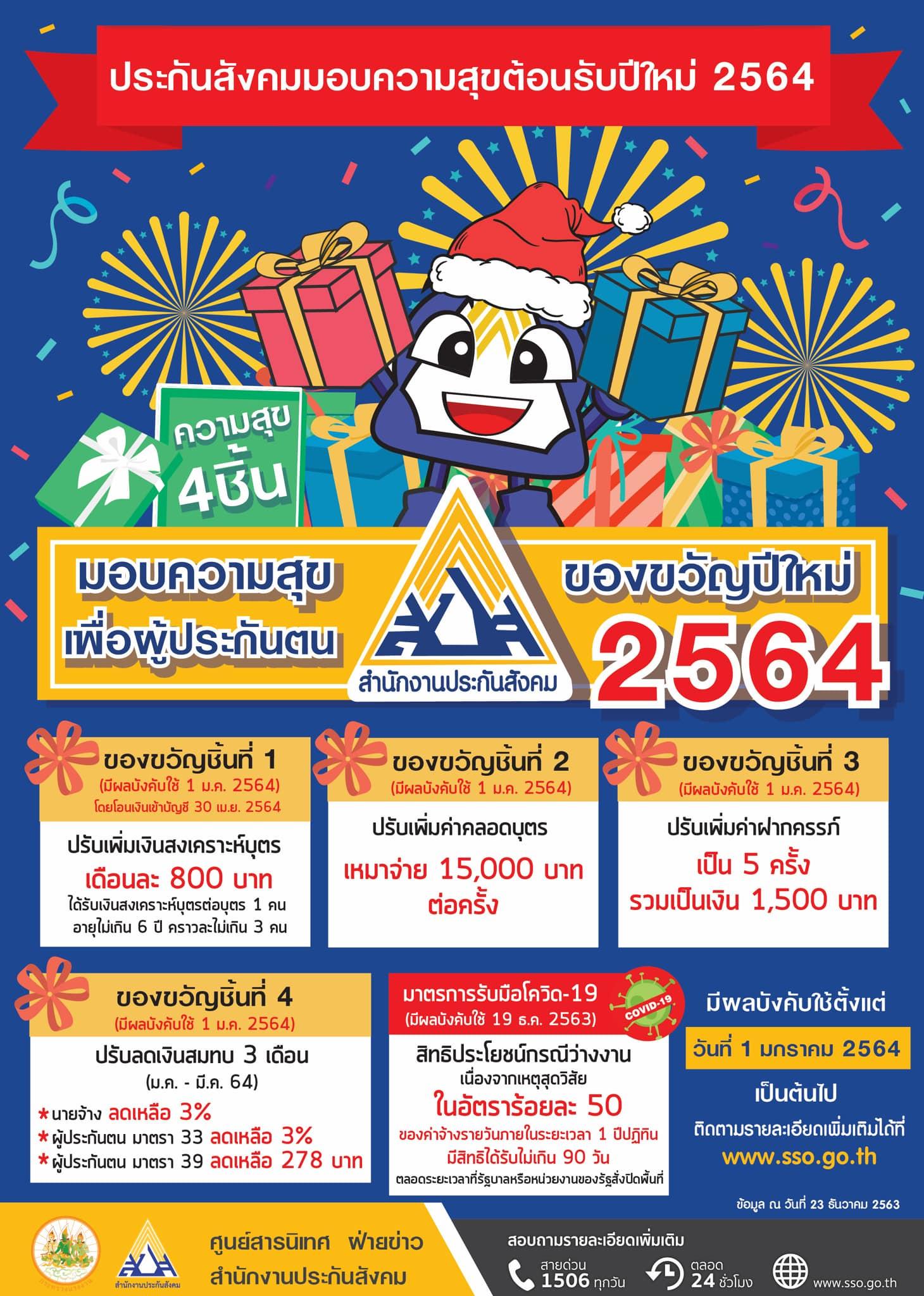 ประกันสังคมมอบความสุขต้อนรับปีใหม่ 2564