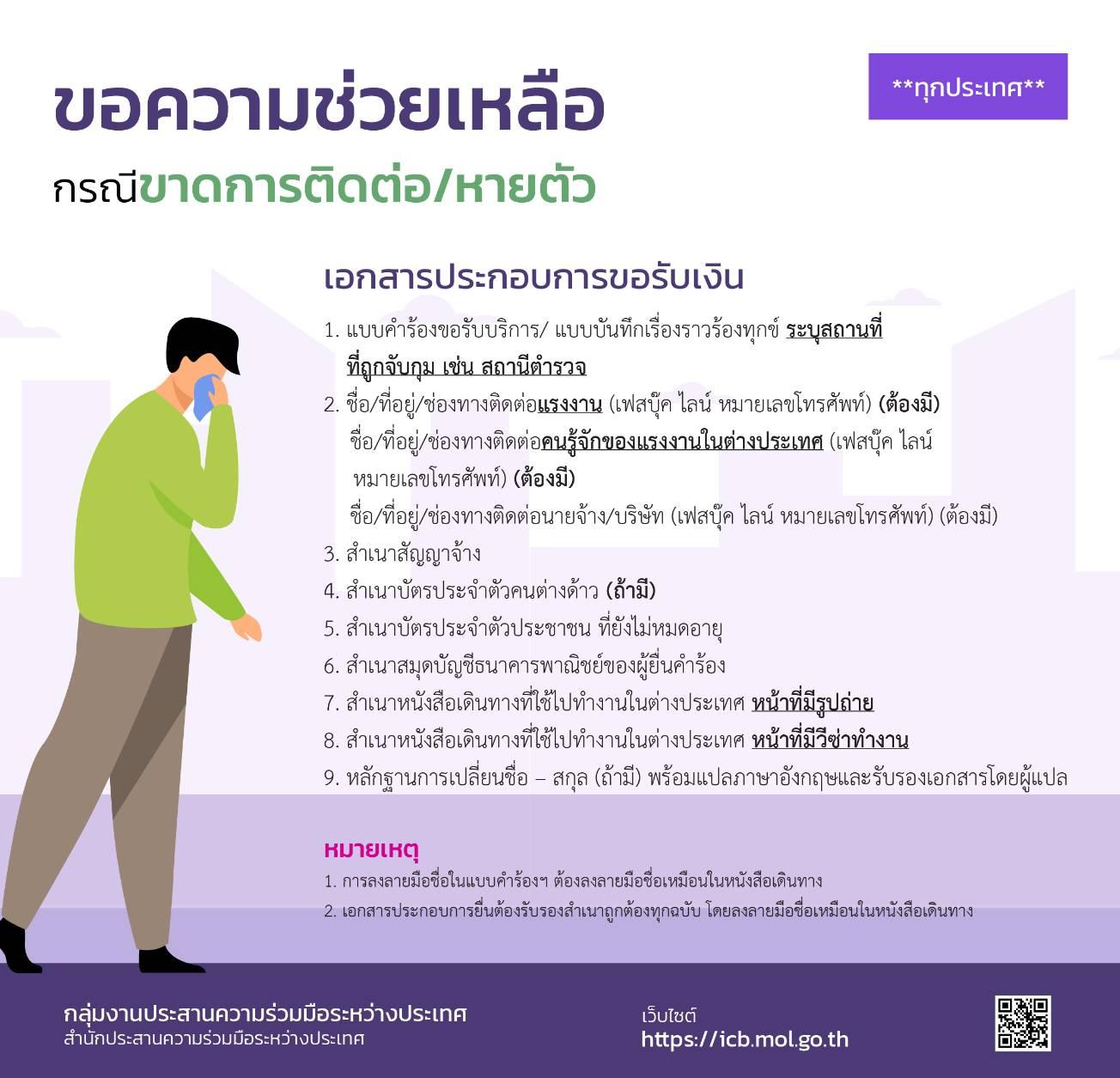 ประชาสัมพันธ์ข้อมูลสิทธิประโยชน์แรงงานไทยในต่างประเทศ และระบบตอบข้อมูลสิทธิประโยชน์แรงงานไทยในต่างประเทศ (Chatbot)