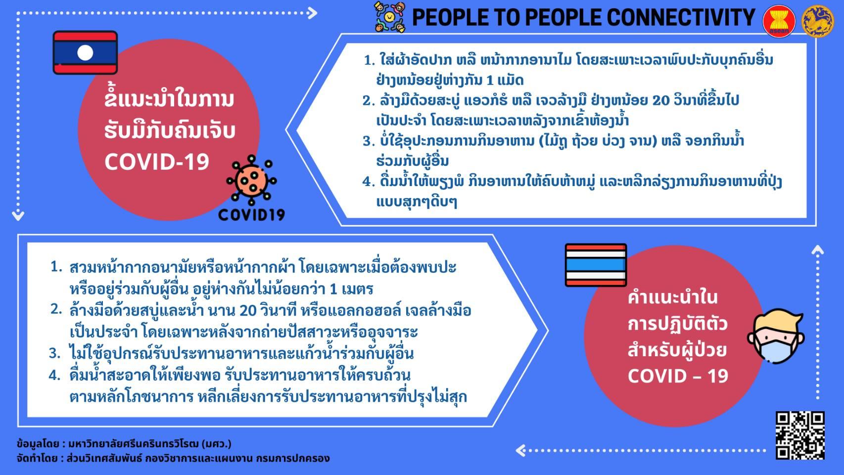 คำแนะนำในการปฏิบัติตัวสำหรับผู้ป่วยด้วยโรคติดเชื้อไวรัสโคโรนา 2019 (COVID – 19)